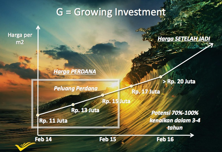 Growing Investment K2 park