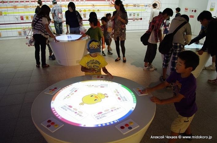 Permainan interaktif di salah satumuseum di Jepang, Sumber : klik di sini