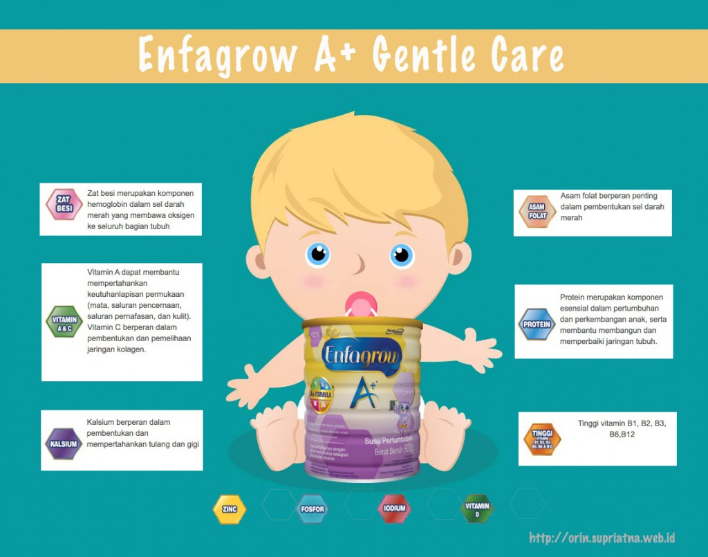 Enfagrow A+ Gentle Care
