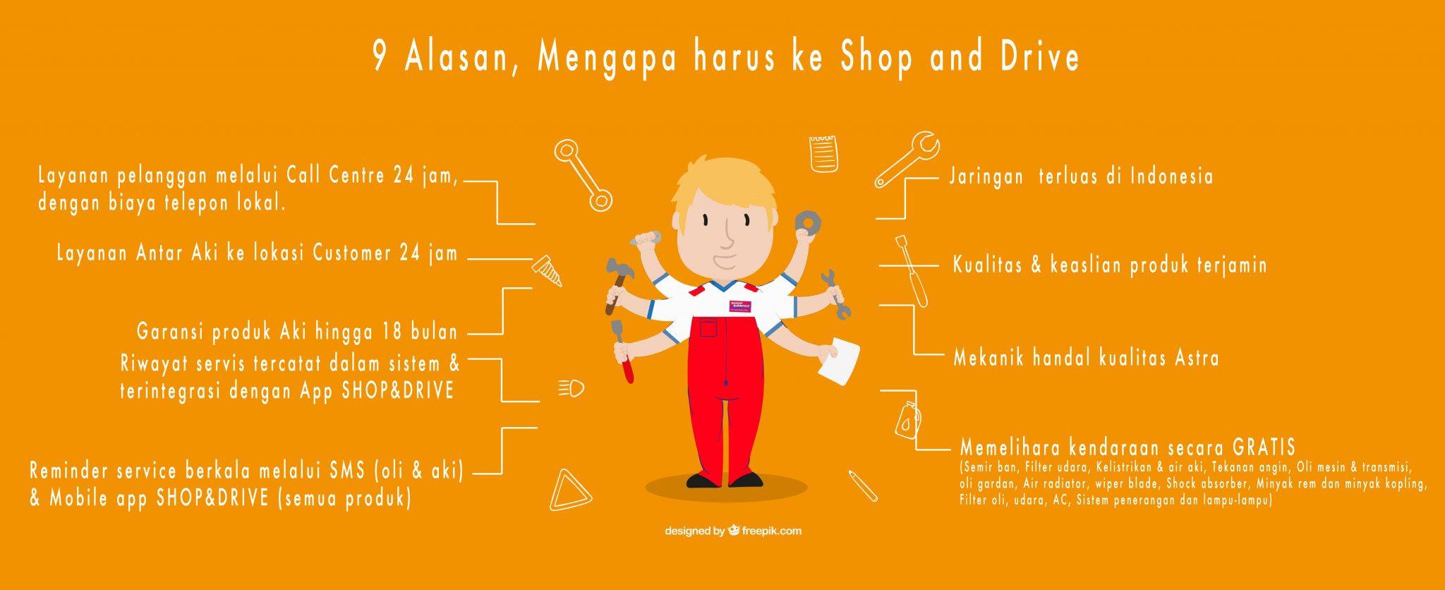 mengapa-shop-and-drive