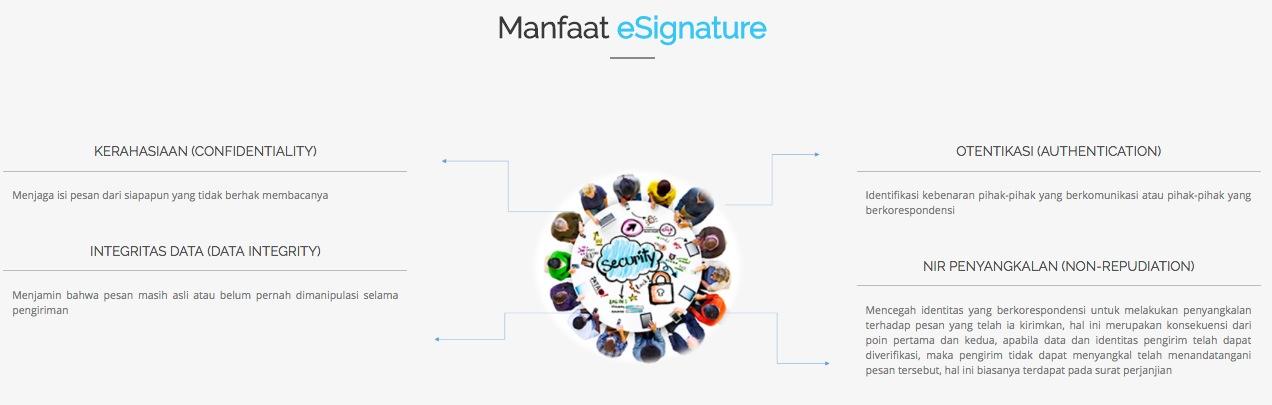 sivion, tanda tangan digital