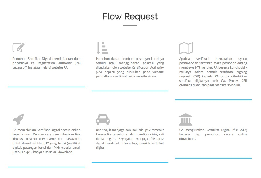 Flow Request SiVION