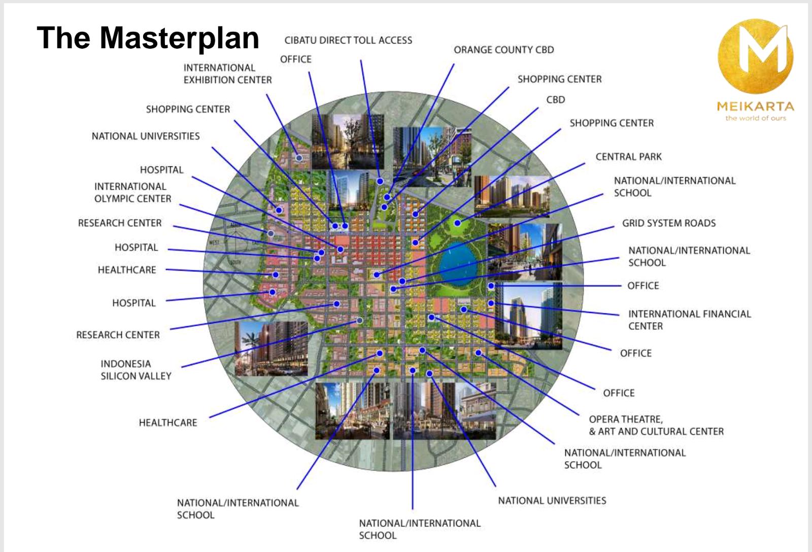 Masterplan Meikarta