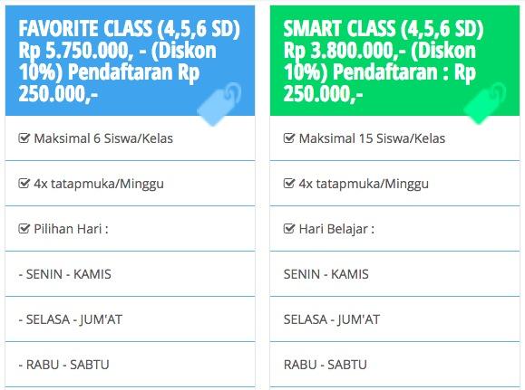 Biaya bimbel di Bandung